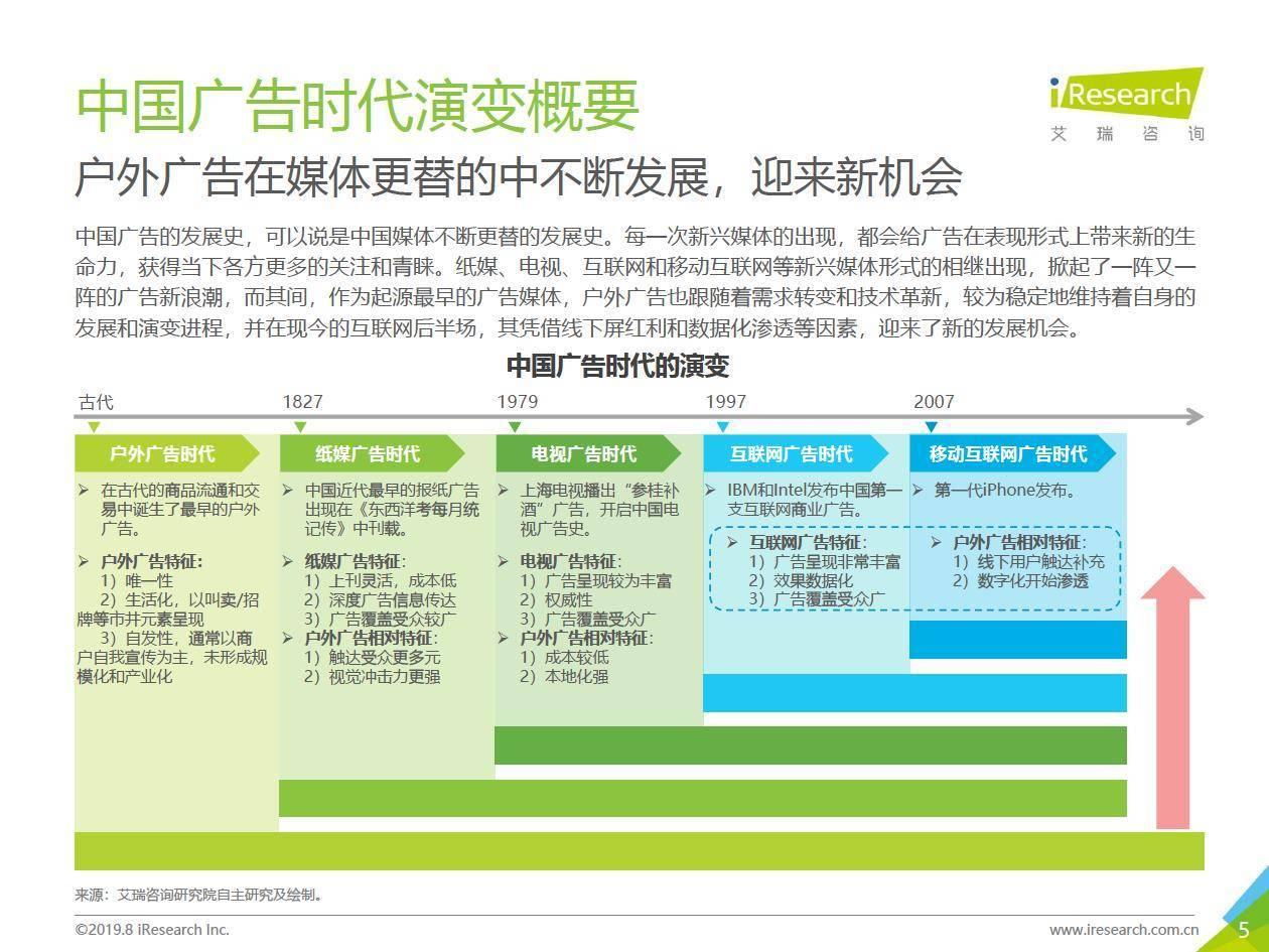 艾瑞咨询:2019年中国户外广告市场研究报告