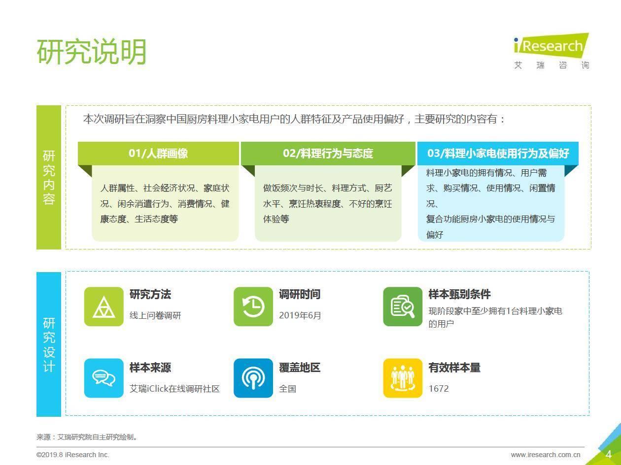 艾瑞咨询:2019年中国厨房料理小家电行业用户洞察及趋势报告