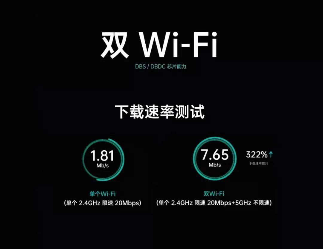 OPPO CJ2019發布游戲黑科技:雙WiFi+Game Color Plus