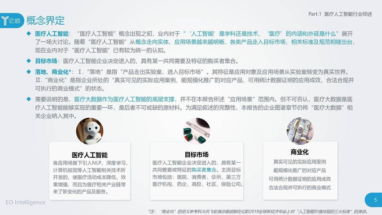 亿欧智库:2019中国医疗人工智能市场研究报告