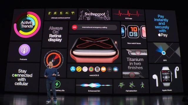 Apple Watch 5正式发布,新增屏幕常亮与指南针功能