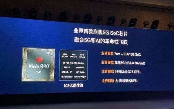 麒麟990发布!7nm EUV工艺 Mate30系列首发