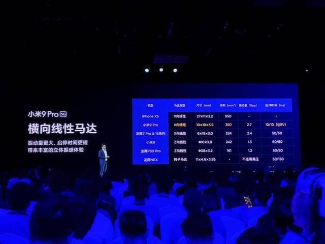 小米9 Pro 5G版发布,骁龙855 Plus,售价3699元起