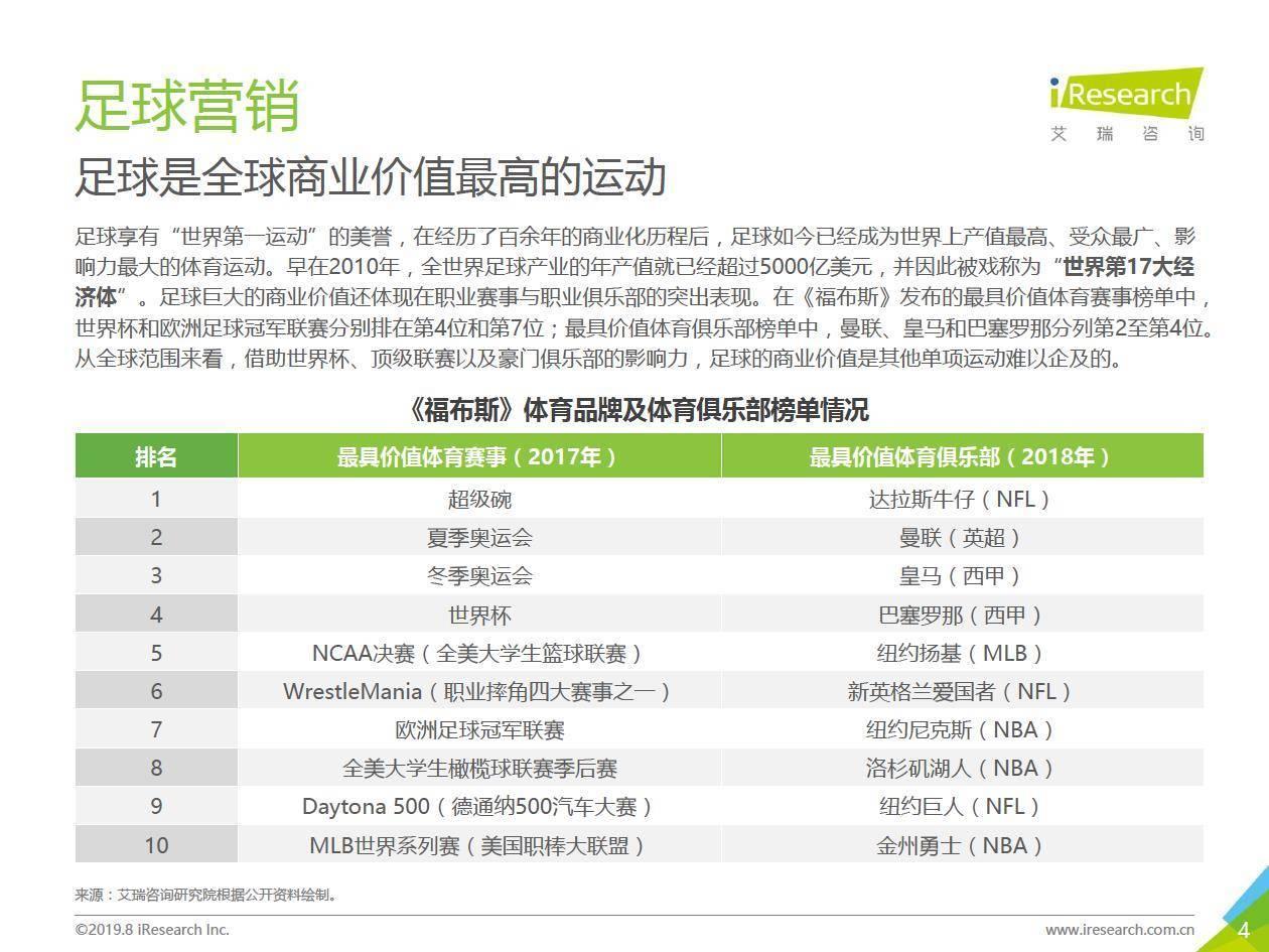 艾瑞咨询:2019年中国足球观赛用户洞察白皮书