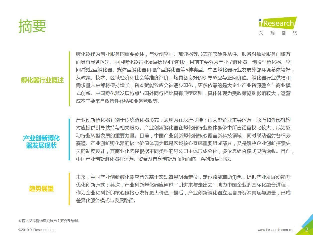 艾瑞咨询:2019年中国产业创新孵化器行业报告