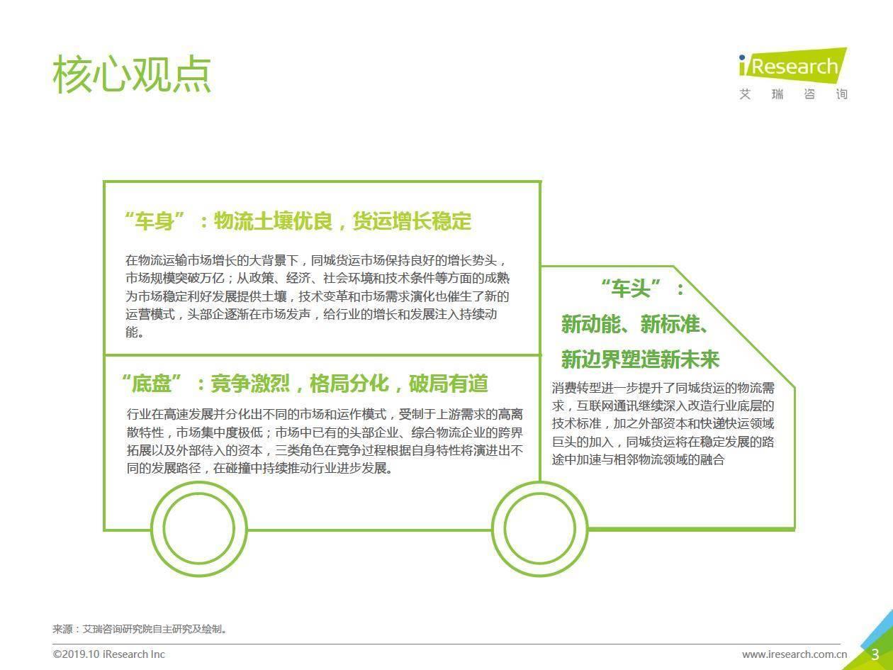 艾瑞咨询:2019年中国同城货运行业研究报告