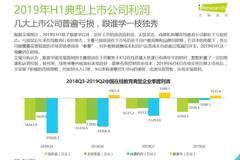 艾瑞咨詢:2019H1中國在線教育行業數據發布報告