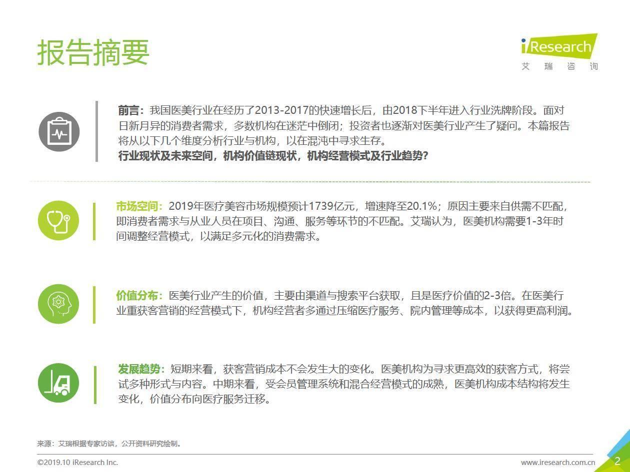 艾瑞咨询:2019年中国医美行业趋势研究报告