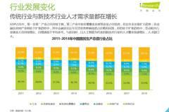 艾瑞咨詢:2019年中國網絡招聘行業市場發展半年報告