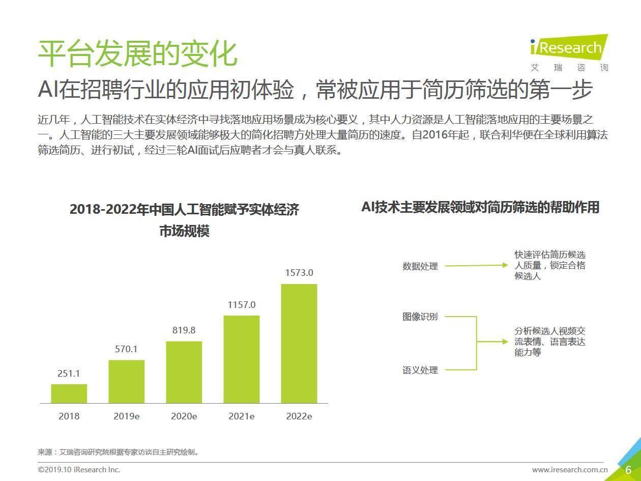 艾瑞咨询:2019年中国网络招聘行业市场发展半年报告