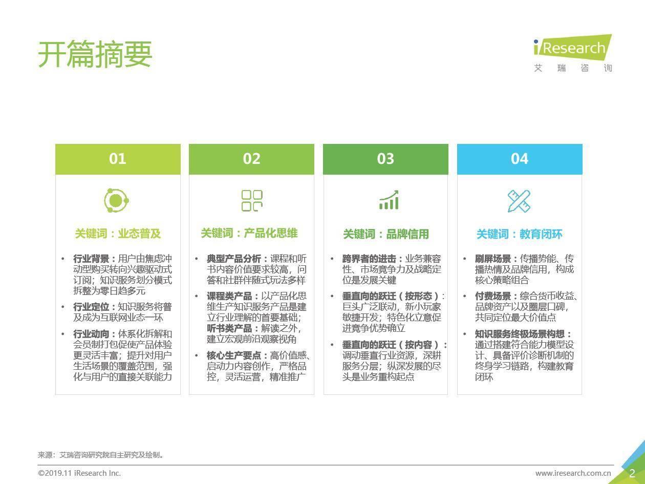 艾瑞咨询:2019年中国知识服务行业生存策略指北
