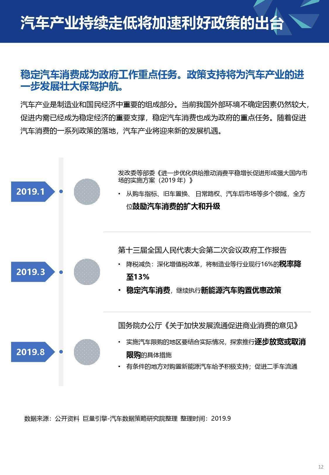 汽车出行&巨量引擎:2019中国汽车消费趋势报告