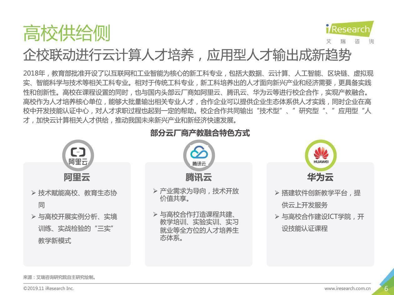 艾瑞咨询:2019年中国云计算人才需求洞察白皮书