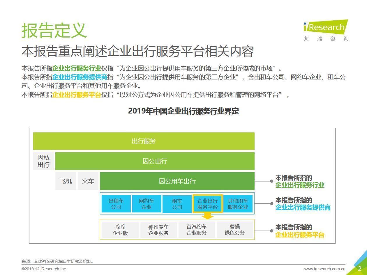 艾瑞咨询:2019年中国企业出行服务白皮书
