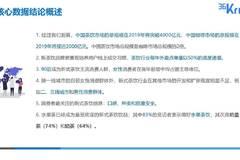36氪研究:2019新式茶飲消費白皮書