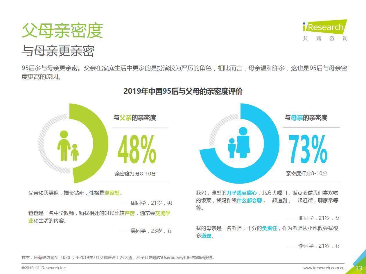 艾瑞咨询:2019年中国95后洞察报告