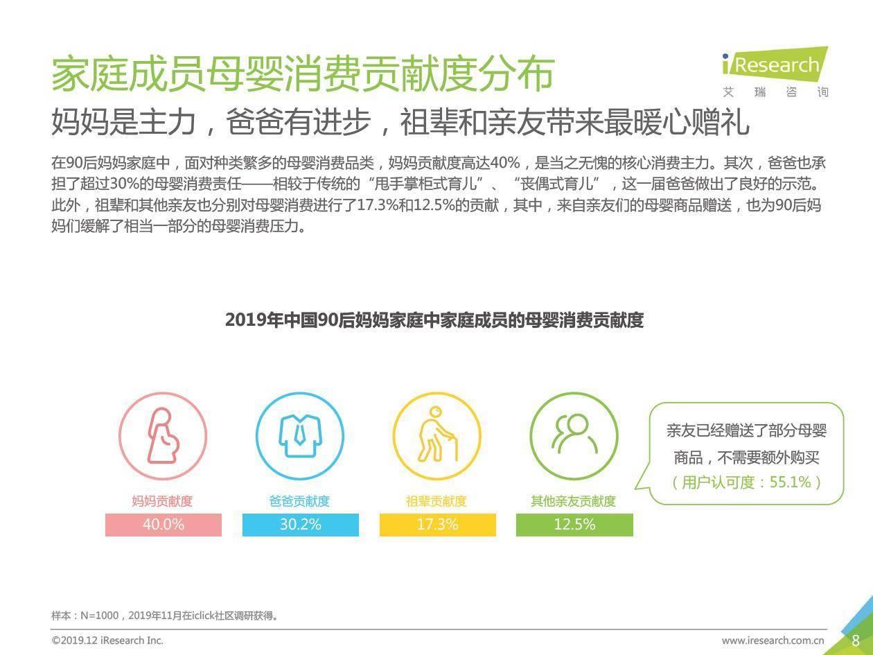 艾瑞咨询:2019年中国90后妈妈消费洞察白皮书