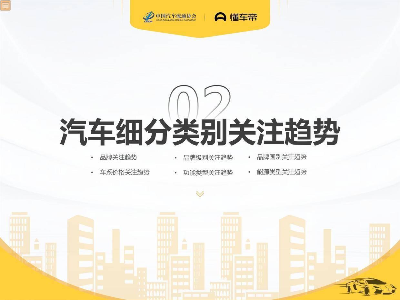 """019中国汽车消费者洞察报告"""""""