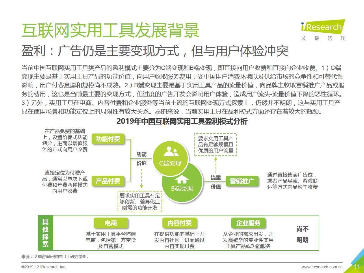 艾瑞咨询:2019年中国互联网实用工具企业营销策略白皮书