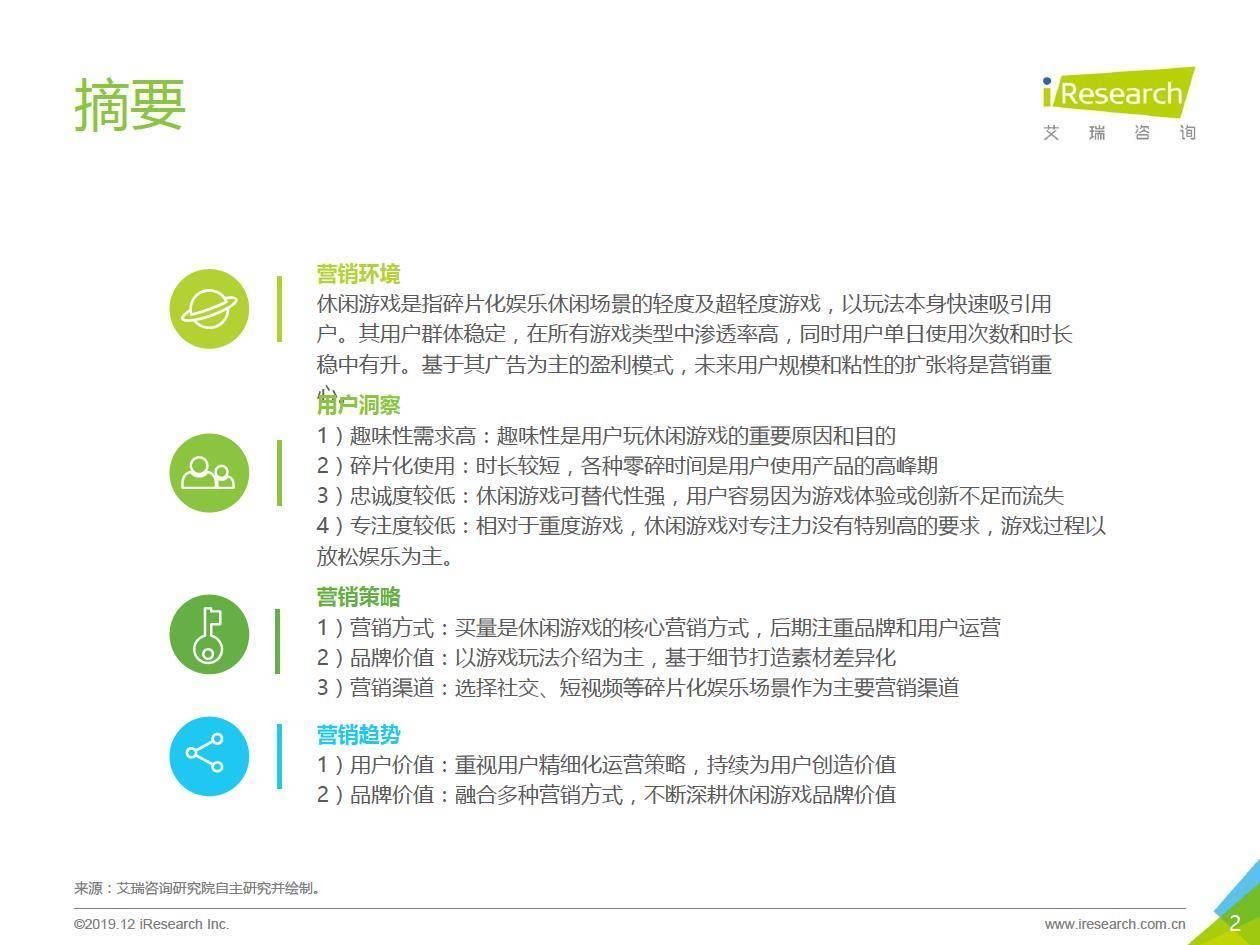 艾瑞咨询:2019年中国休闲游戏企业营销策略白皮书