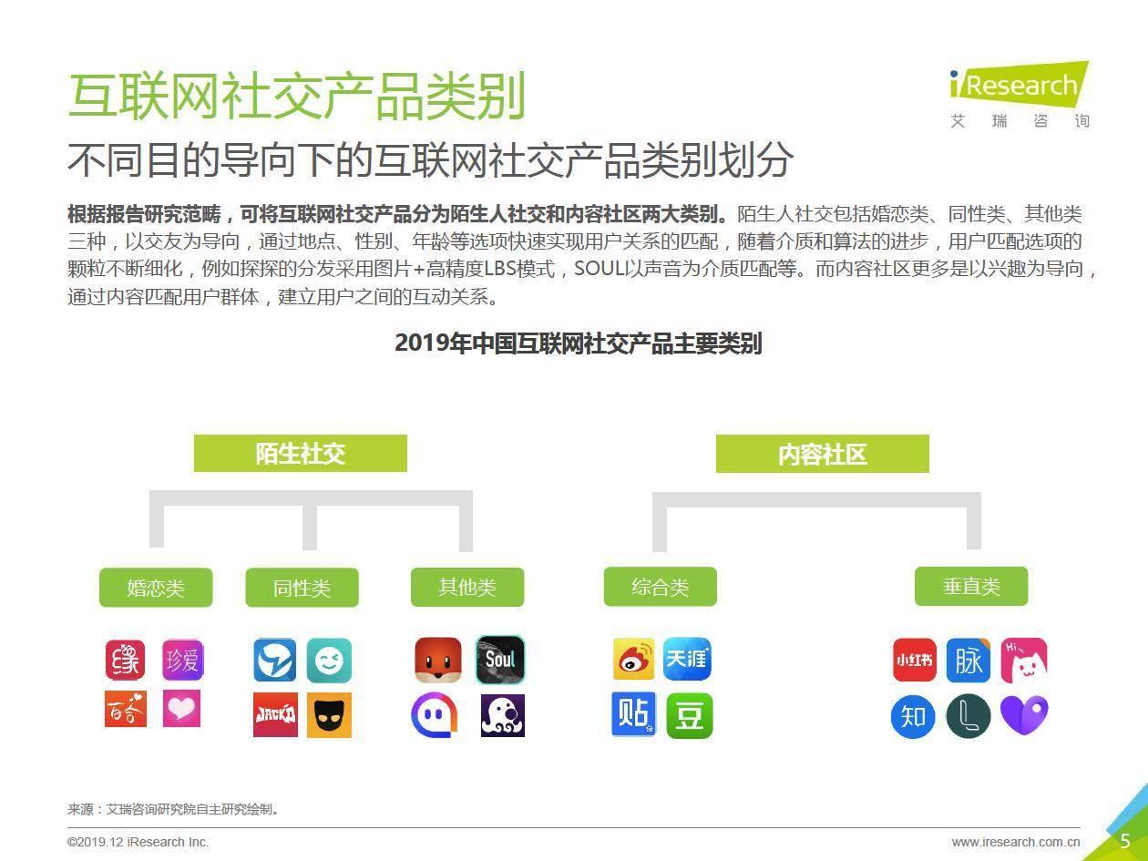 艾瑞咨询:2019年中国互联网社交企业营销策略白皮书