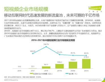 艾瑞咨詢:2019中國短視頻企業營銷策略白皮書