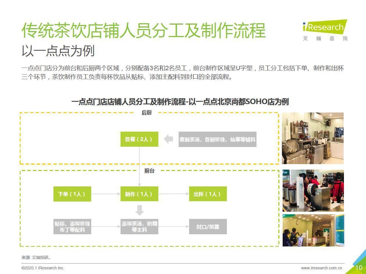艾瑞咨询:2019年中国现制茶饮行业研究报告