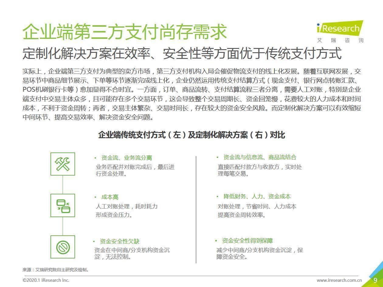 艾瑞咨询:2019年中国物流支付行业安全发展研究报告