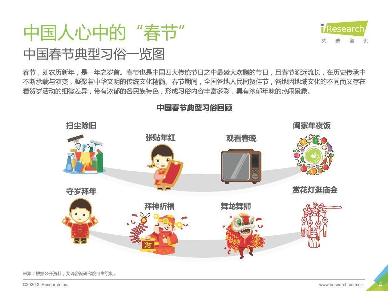 """艾瑞咨询:2020年中国数字音乐用户""""春节收听""""内容洞察白皮书"""