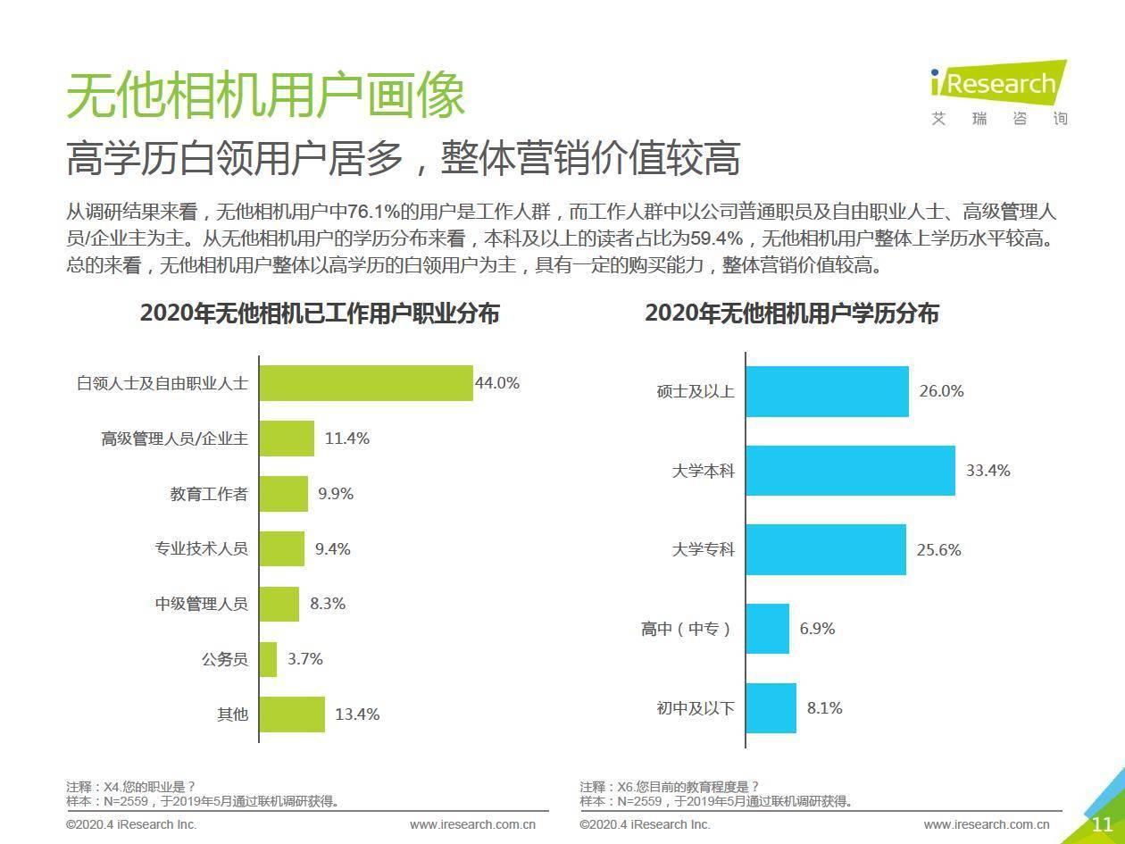 艾瑞咨询:2020年中国美颜拍摄类APP用户营销价值洞察报告