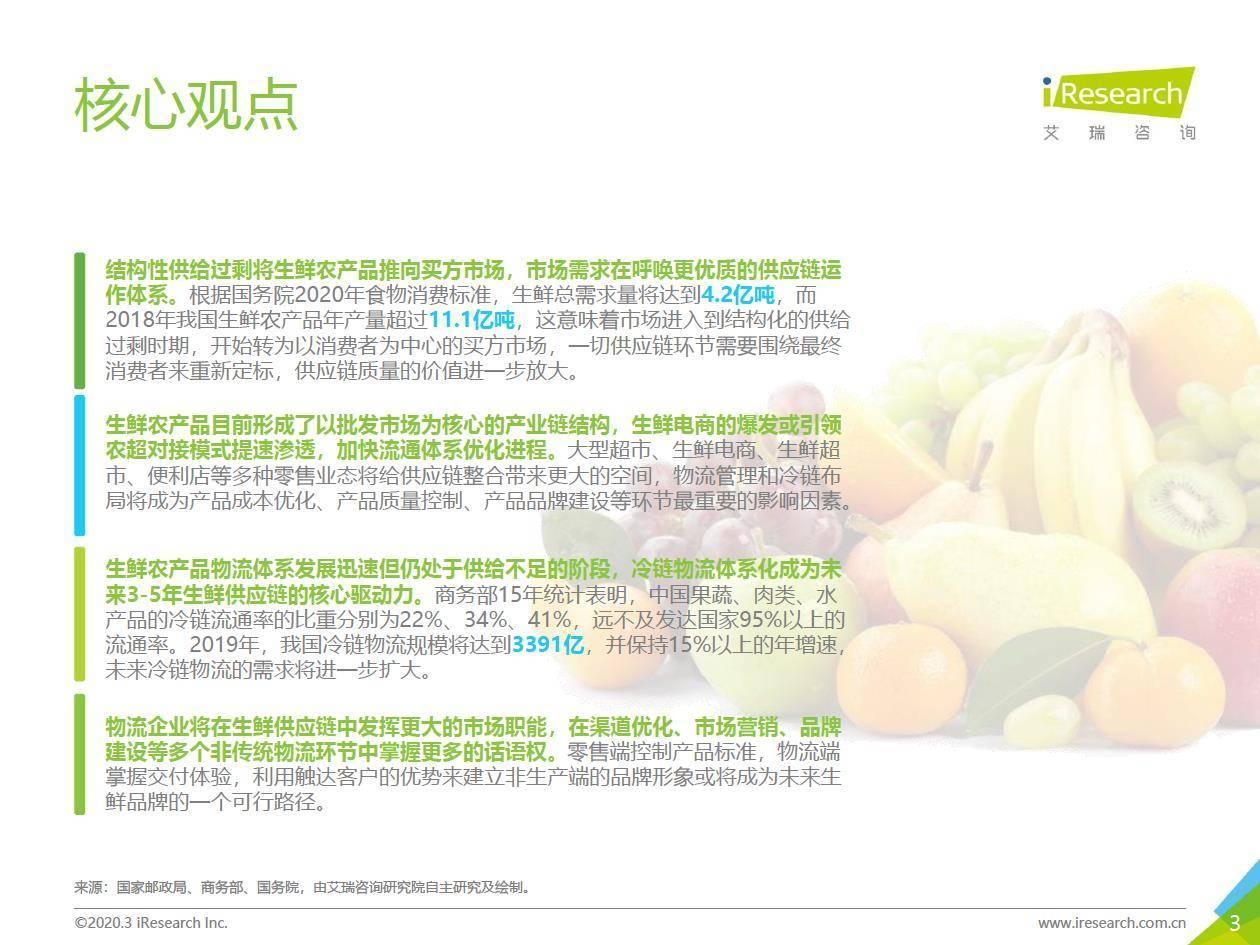 艾瑞咨询 :2020年中国生鲜农产品供应链研究报告