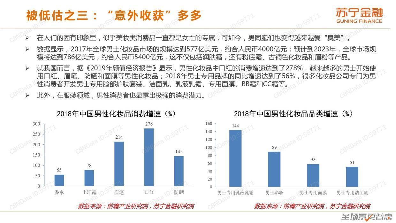 苏宁金融:男性群体消费趋势研究报告