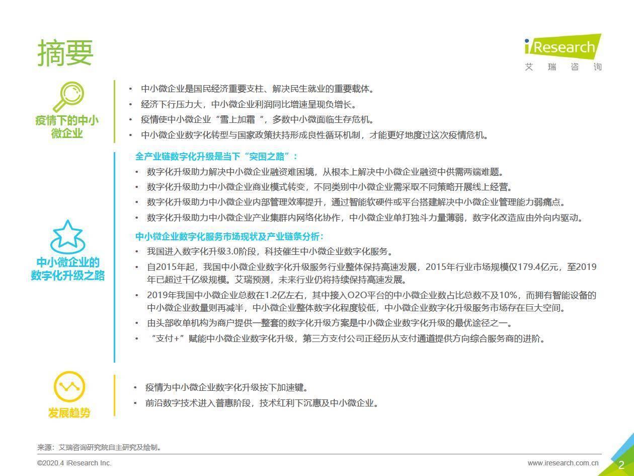 艾瑞咨询:2020年中国中小微企业数字化升级研究报告
