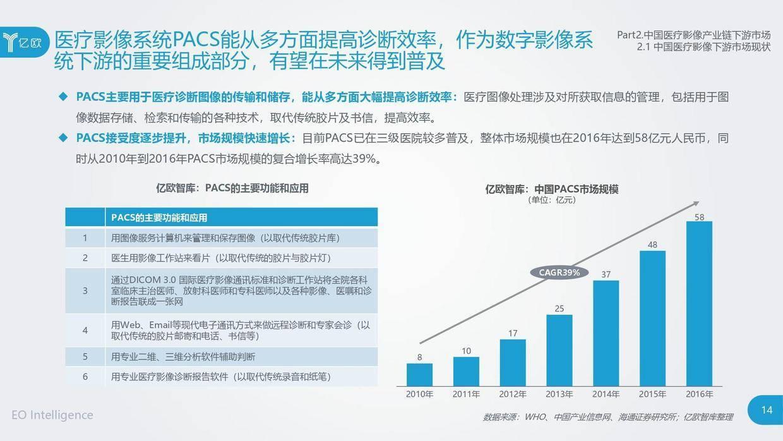 亿欧智库:2020年中国医疗影像产业链研究报告