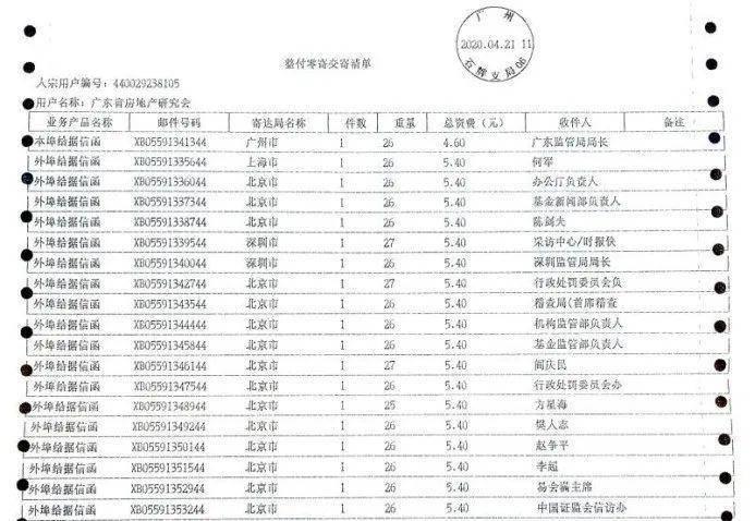 前万科员工向证监会实名举报王石:53亿元捐赠清华涉嫌侵犯员工利益