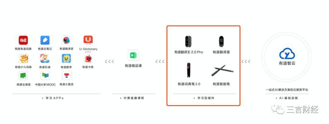 罗永浩说智能手机不如这支笔?我们做了个评测