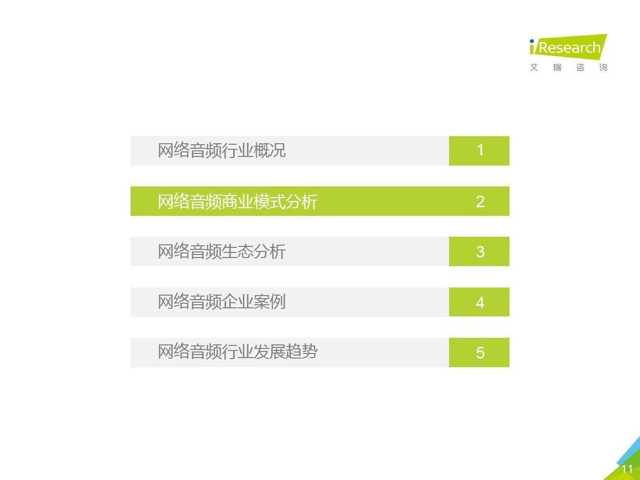 艾瑞咨询:2020年中国网络音频行业研究报告