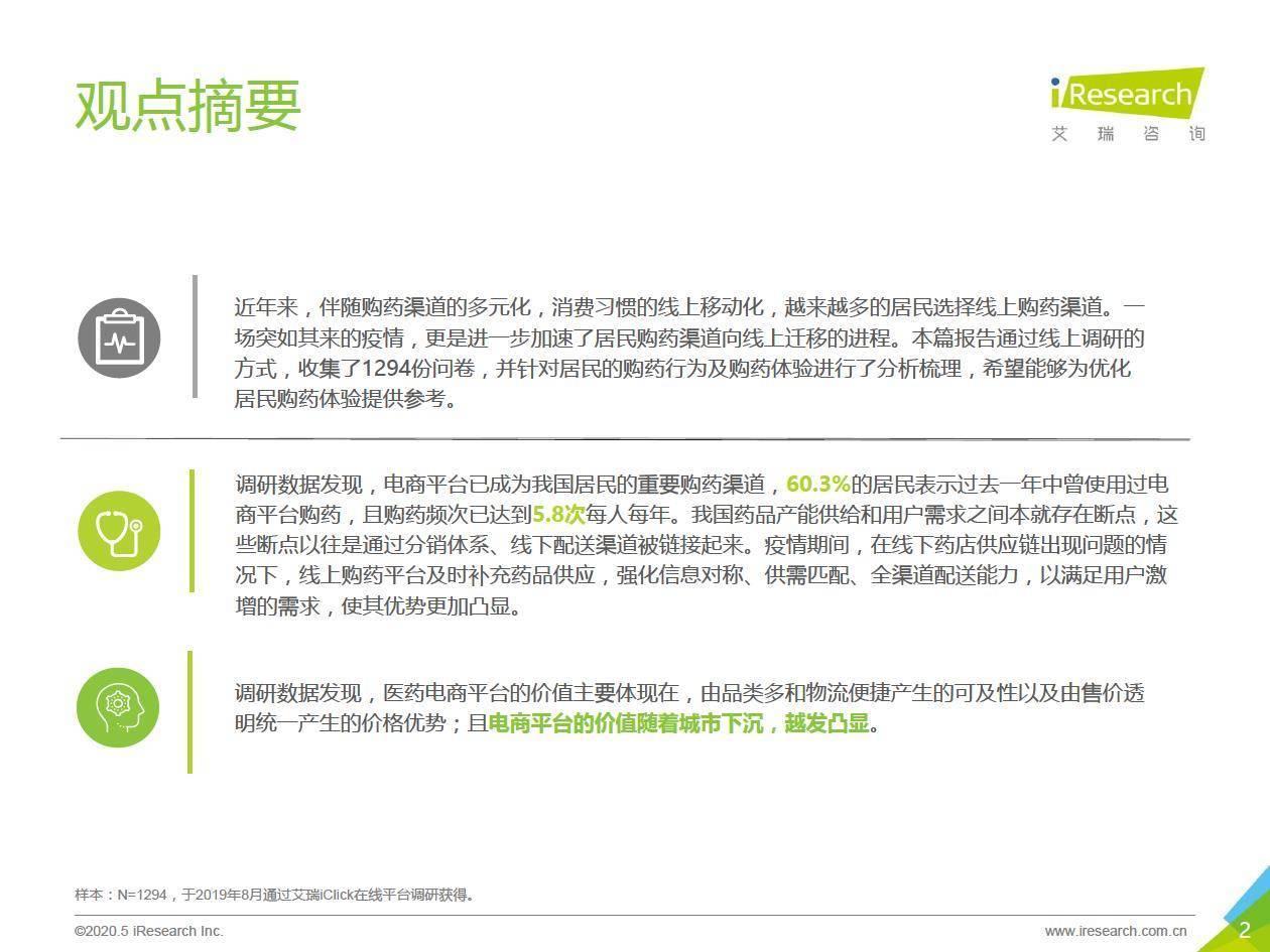 艾瑞咨询:2020年中国居民购药调研白皮书