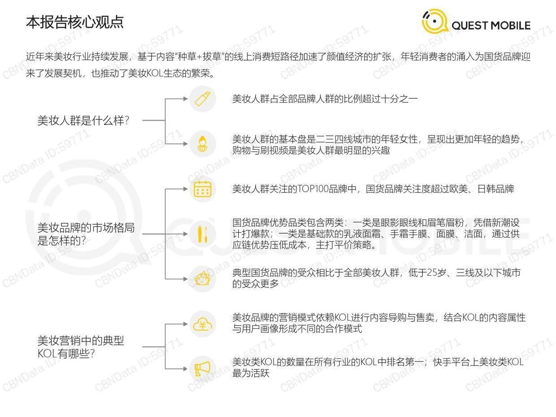 QuestMobile:2020美妆人群与品牌洞察报告