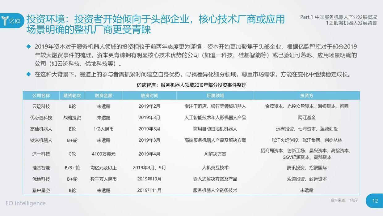 亿欧智库:2020中国服务机器人产业发展研究报告