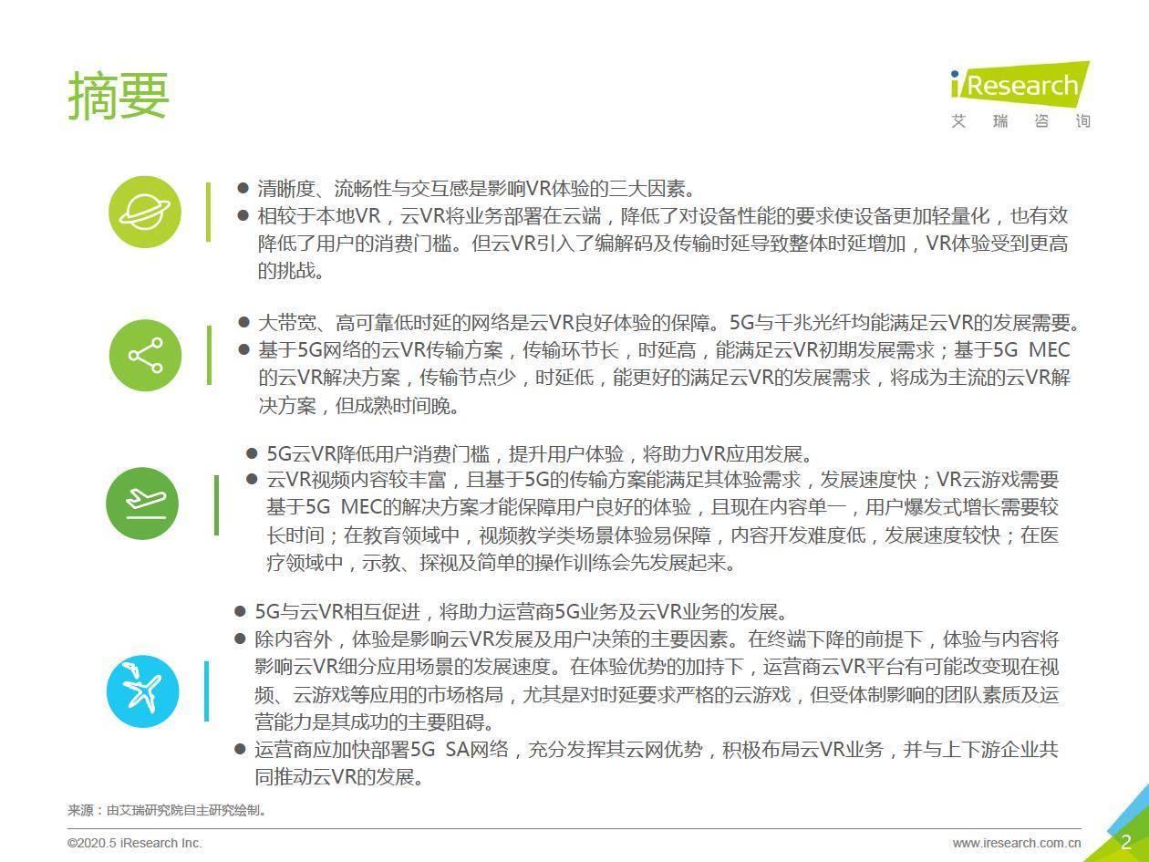 艾瑞咨询:2020年5G+云VR研究报告