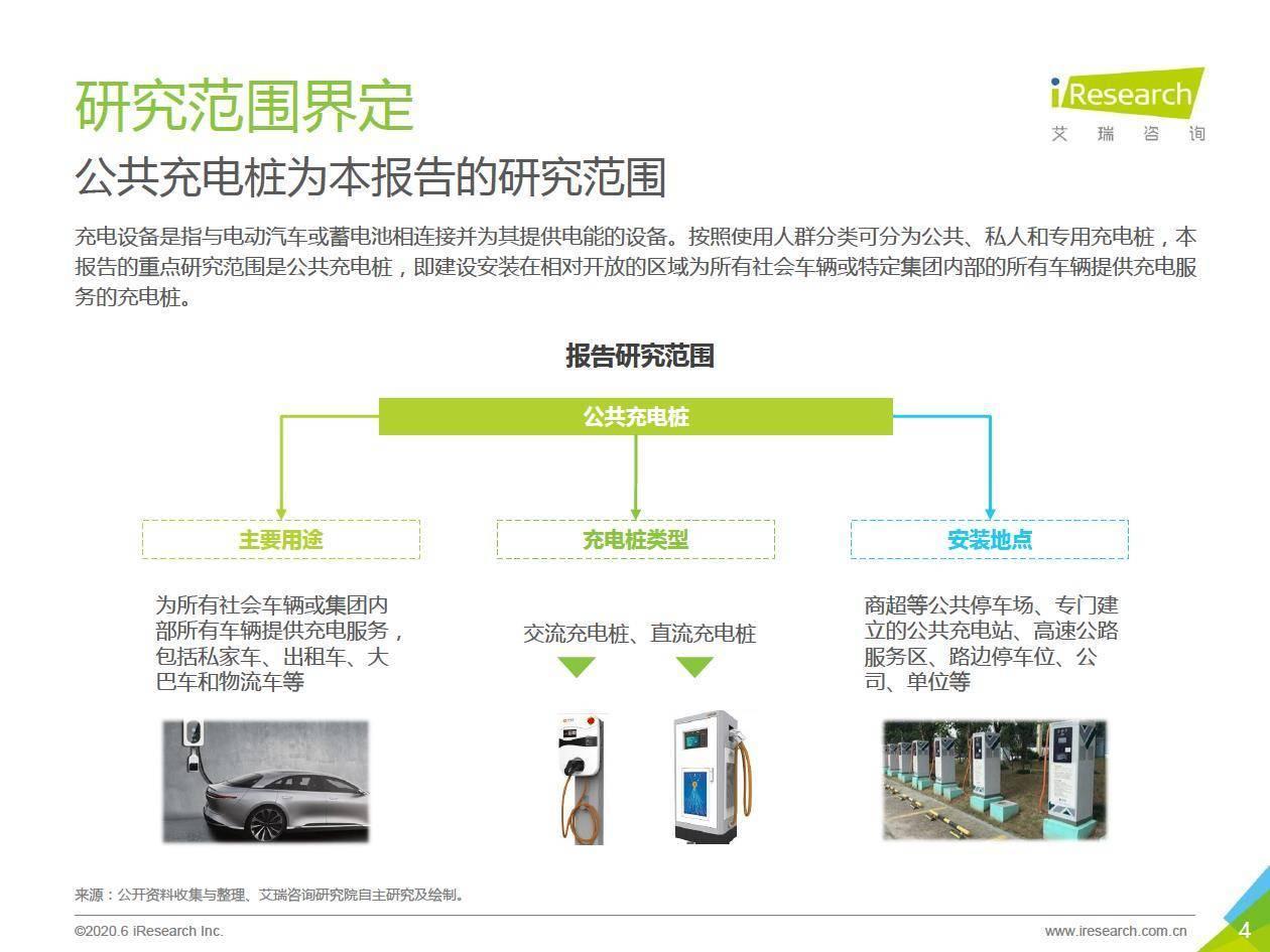 艾瑞咨询:2020年中国公共充电桩行业研究报告