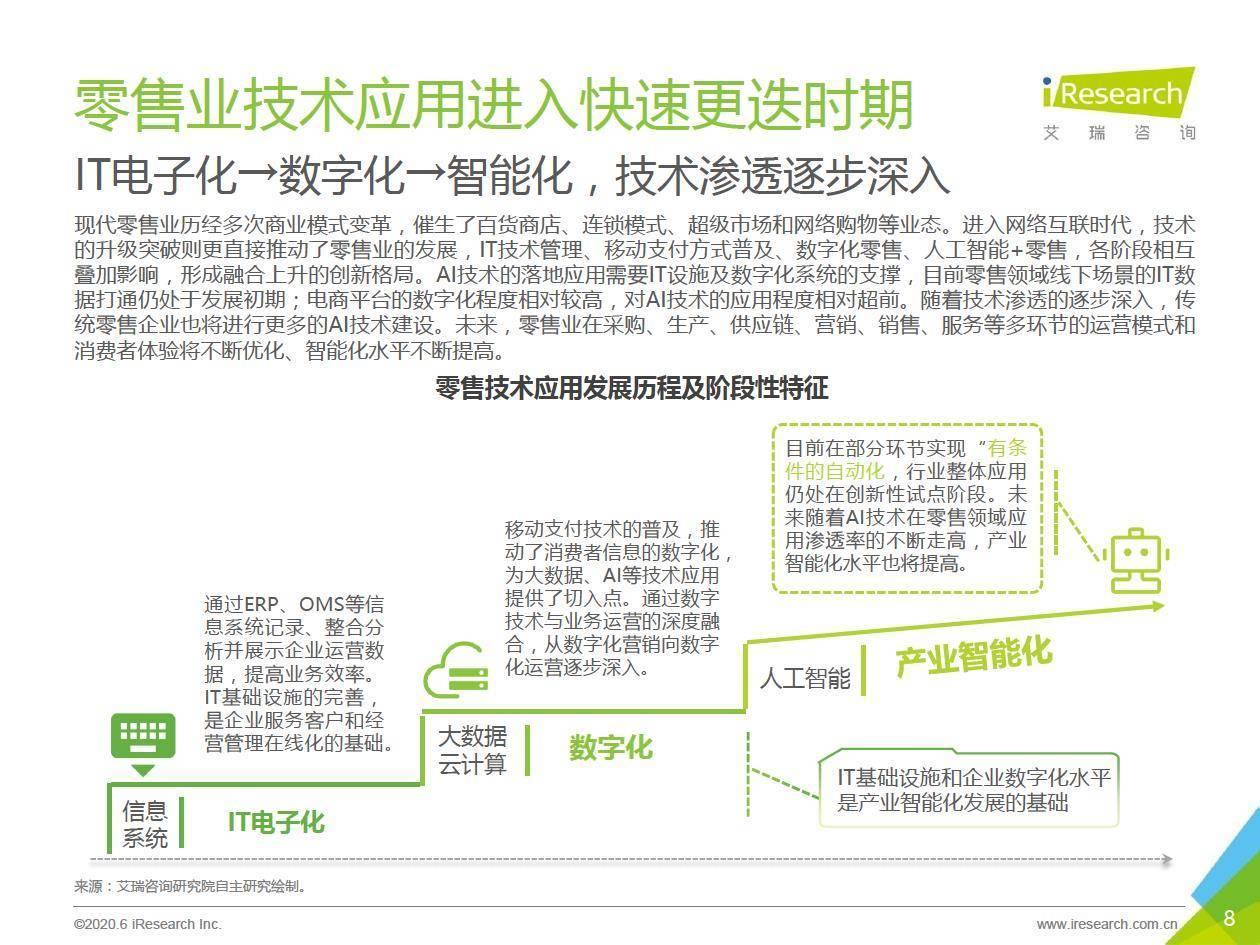 艾瑞咨询:2020年中国AI+零售行业发展研究报告