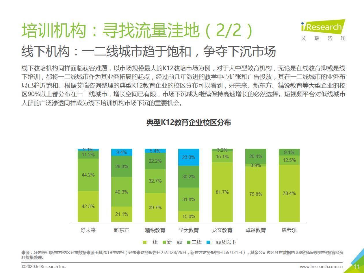 变与不变:2020年中国短视频+教育发展展望