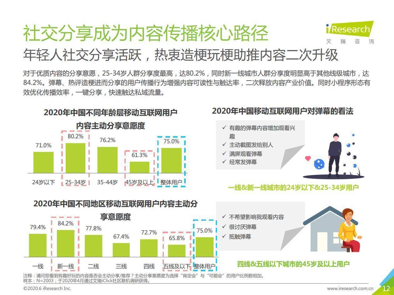 艾瑞咨询:2020年中国移动互联网内容生态洞察报告