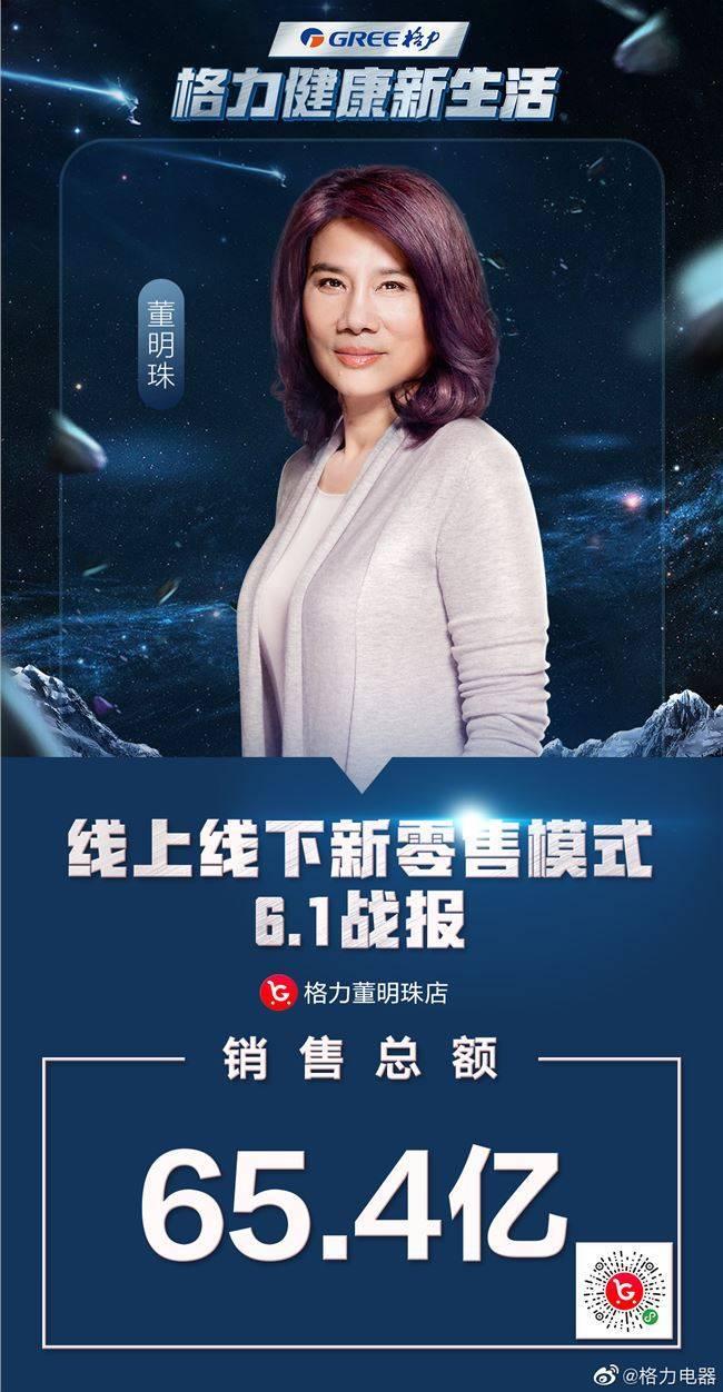 格力电器:董明珠6.1直播销售总额达65.4亿元