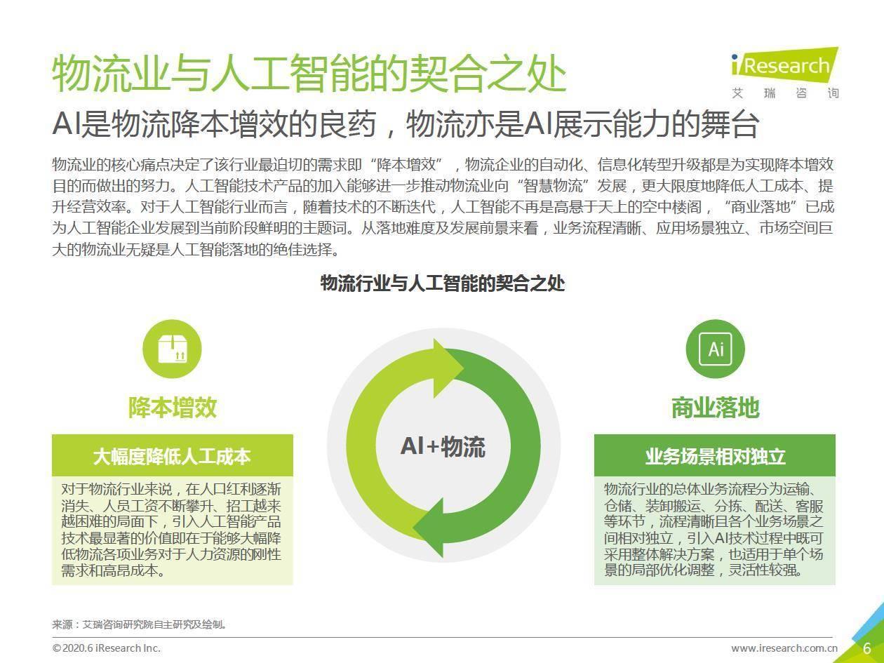 艾瑞咨询:2020年中国人工智能+物流发展研究报告