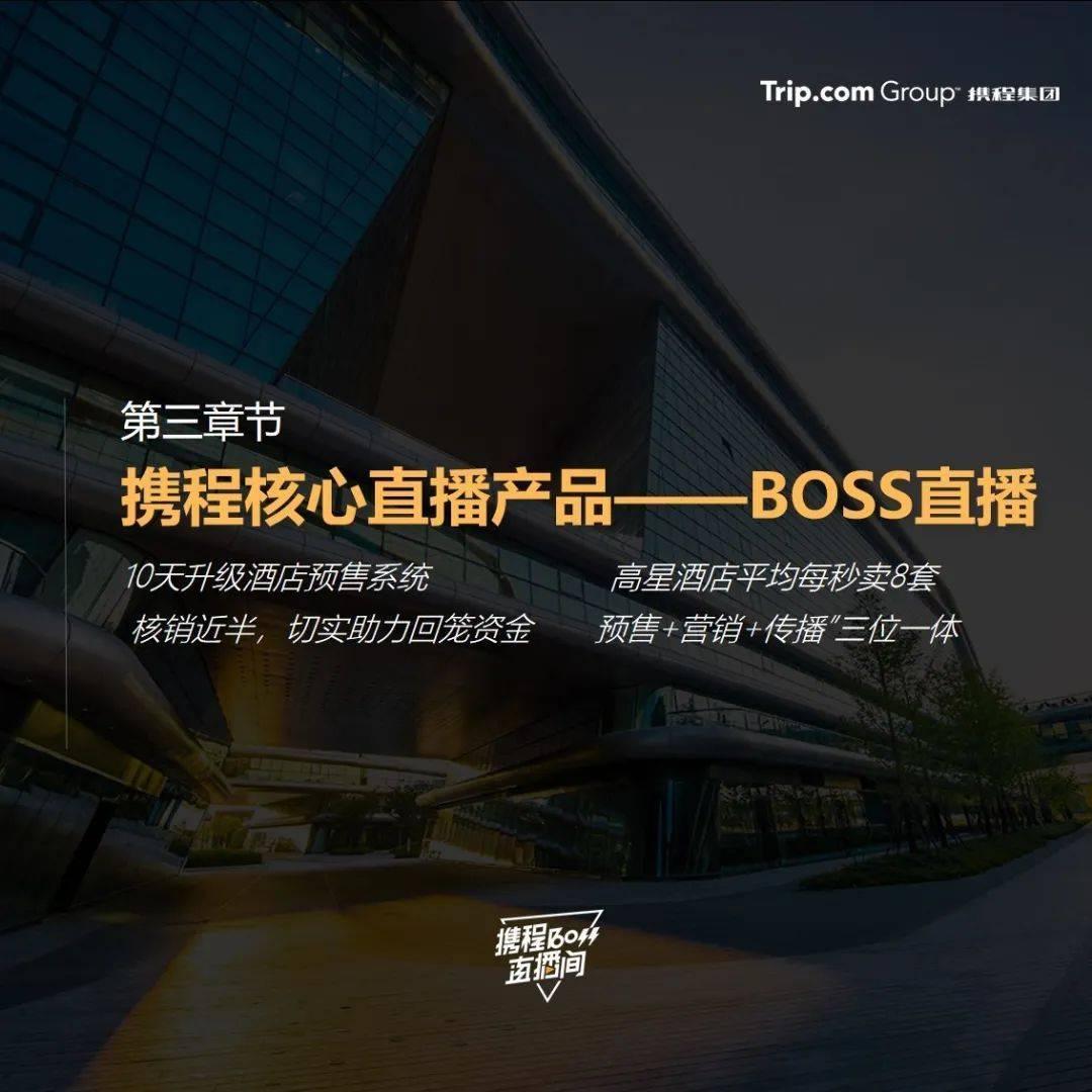 """携程研究院:2020携程""""BOSS直播""""大数据报告"""