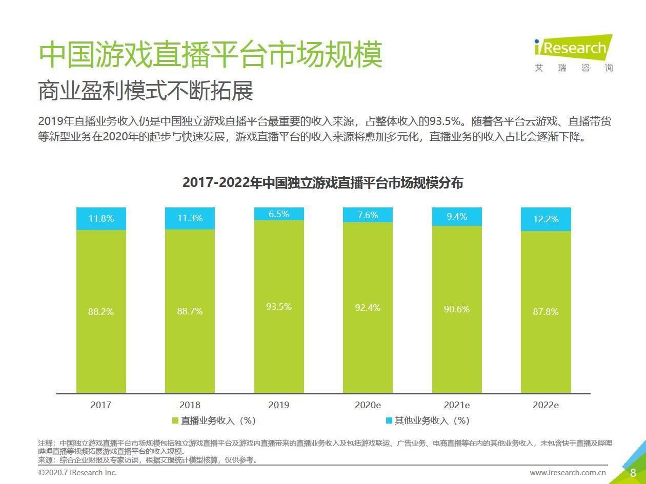 艾瑞咨询 :2020年中国游戏直播行业研究报告
