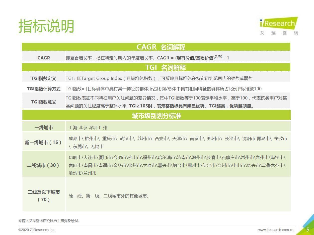 艾瑞咨询:2020年中国互联网母婴新生代研究报告
